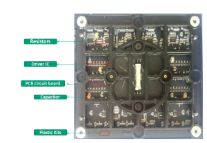 LED display module components